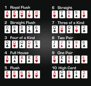 pokerhaender